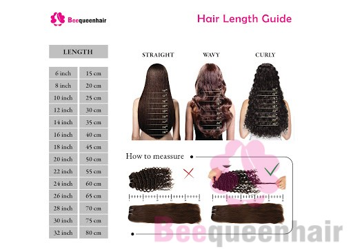 How Long Is 8 Inches Hair?