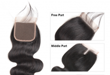 What You Need To Know About Lace Closures