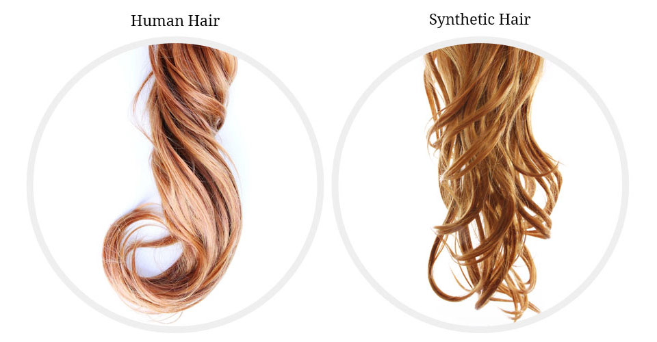 Find The Right Wig